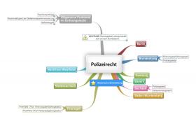 Polizeirecht - juraLIB - Mindmaps, Schemata