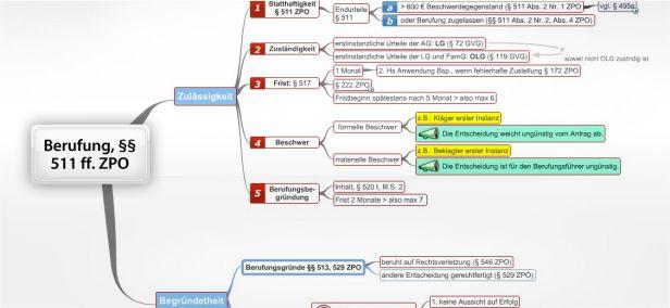 Zpo I Erkenntnisverfahren Juralib Mindmaps Schemata